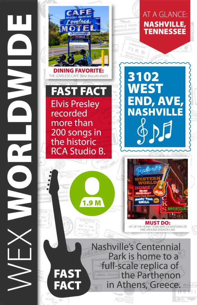 Nashville infographic