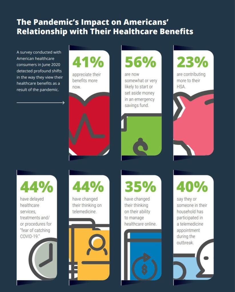 COVID-19 benefits stats
