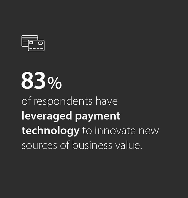 Leveraging Payments Technology