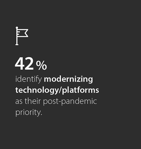 Modernizing Technology Platforms