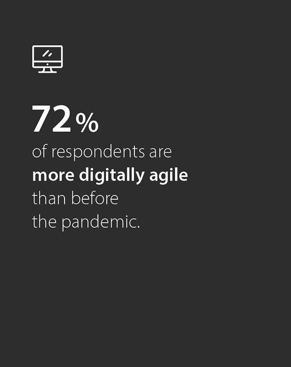 Respondents More Digitally Agile