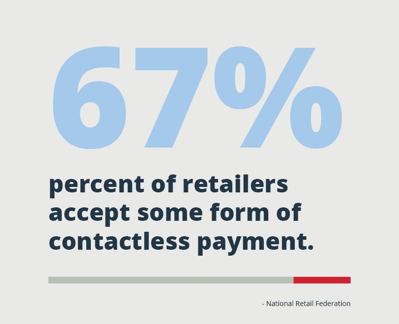 digital wallets benefits